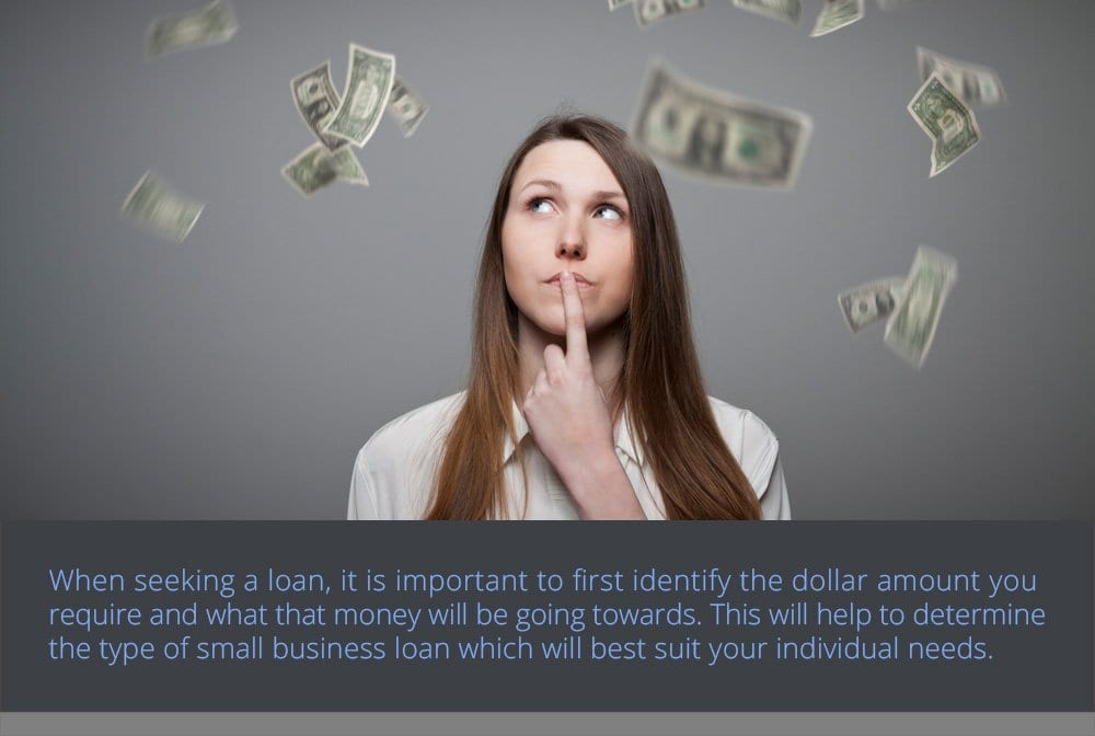 The Basics of Choosing a Small Business Loan