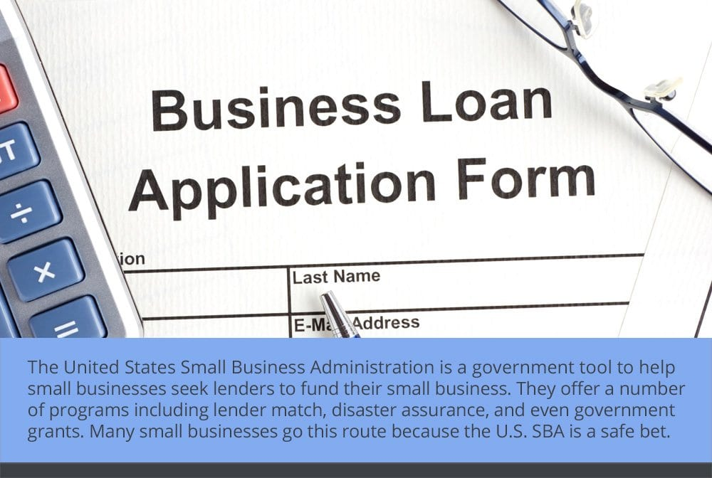Working with the U.S. Small Business Administration