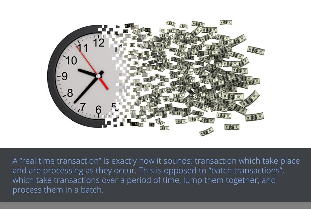 Real-Time Transaction Monitoring, Management, & Processing
