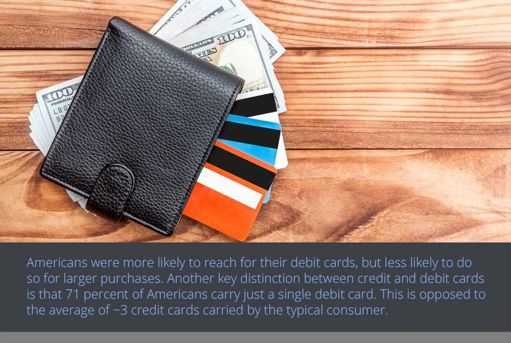 Debit Card Numbers and Trends