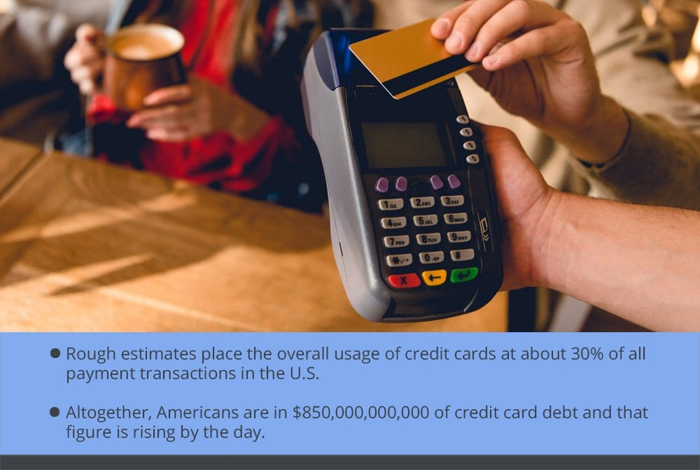 Credit Card Ownership and Usage Statistics in the United States