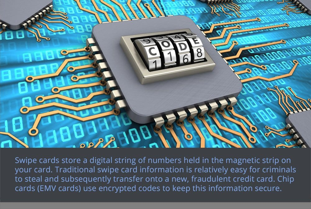 Chip Cards vs. Magnetic Stripe Cards