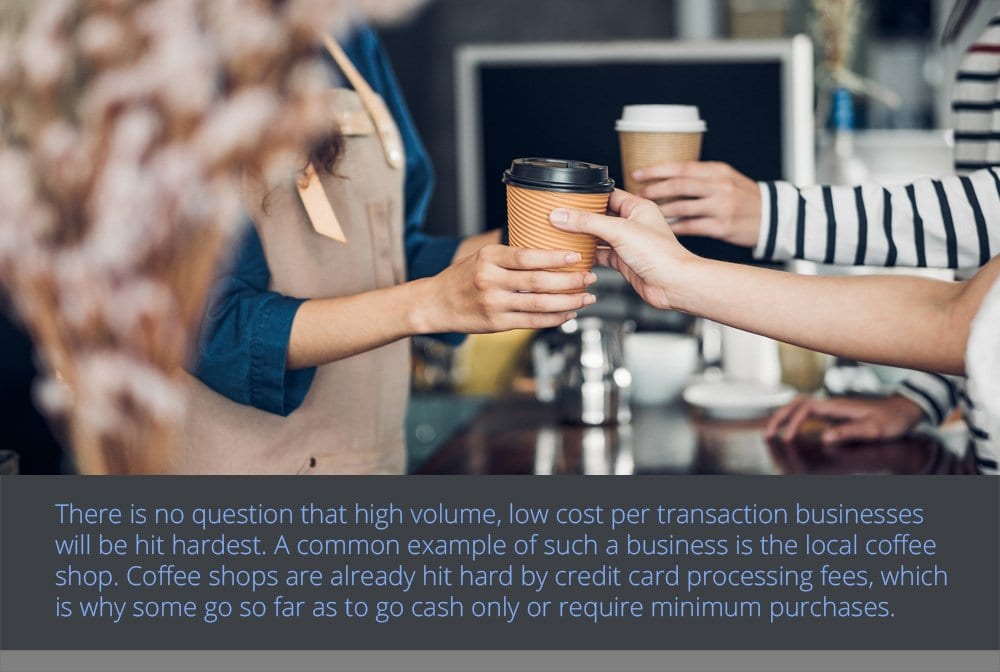 Square Payment Processing FAQs