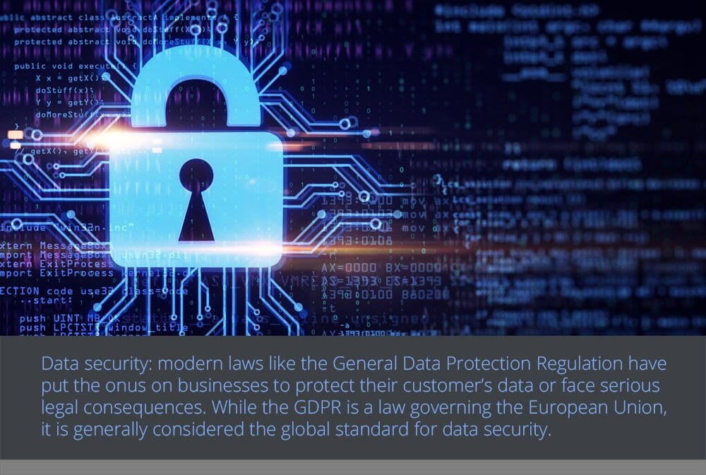 Common Security Concerns for Online Businesses