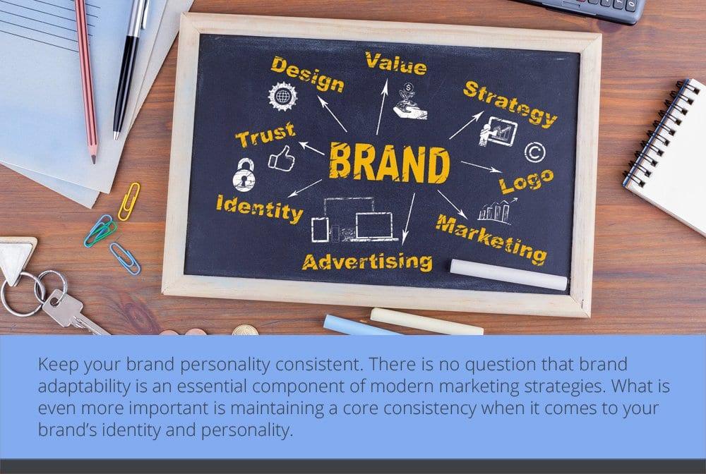 Brand Identity is the Cornerstone of Branding Power