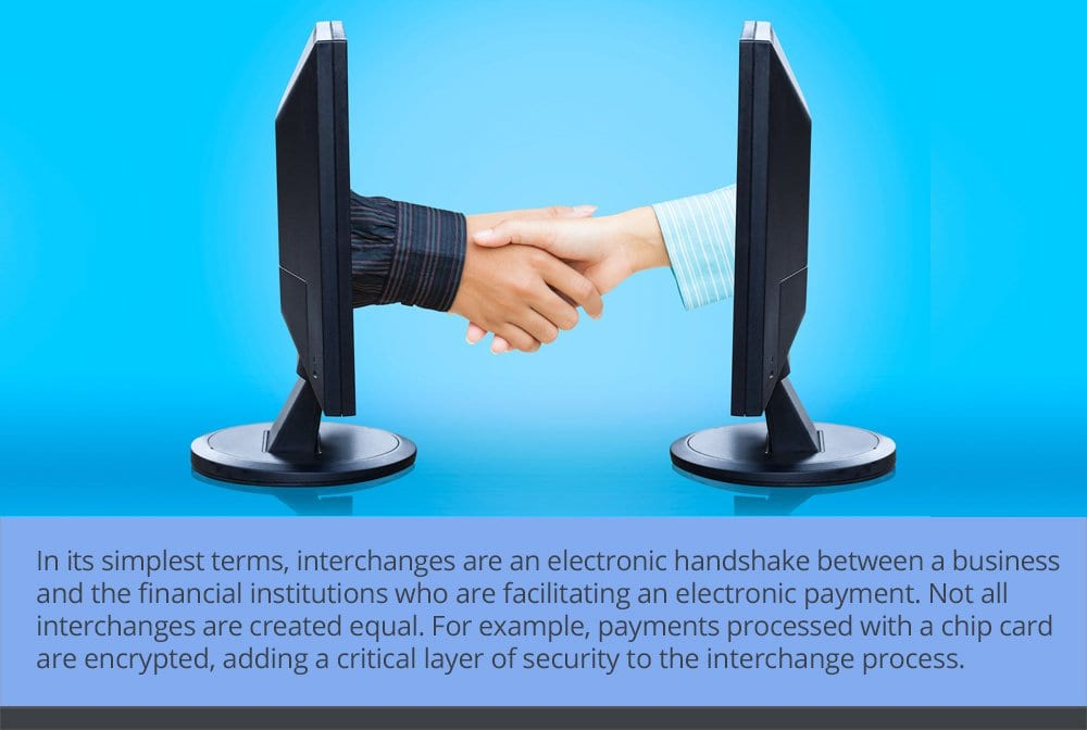 What are Interchanges for Credit Card Processing?