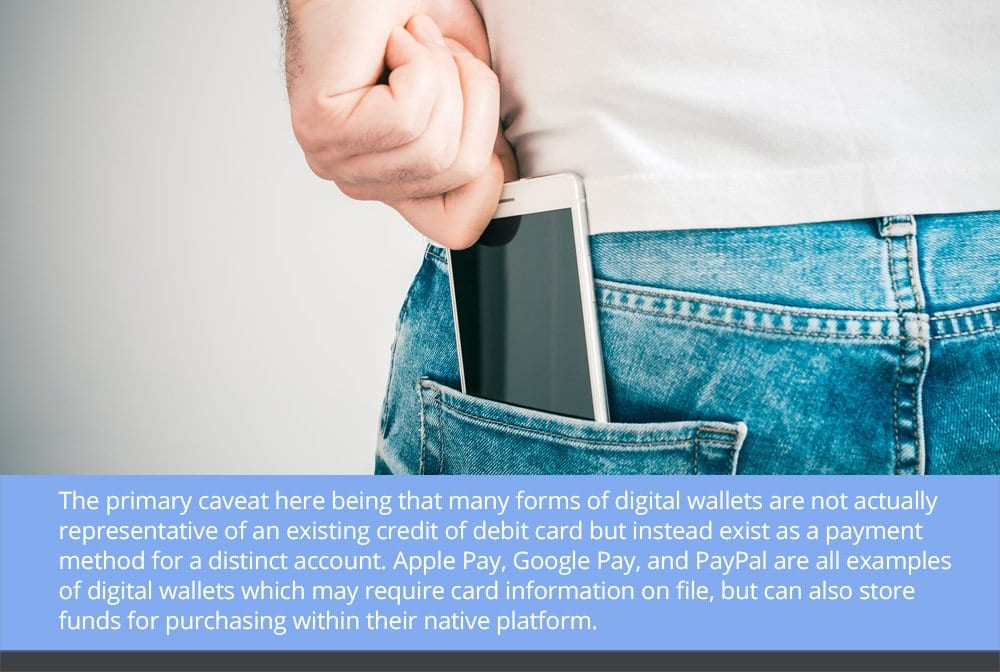 How Digital Wallets Work