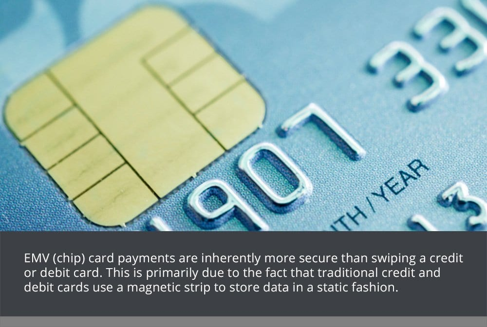 Electronic Payment Processing Security FAQs