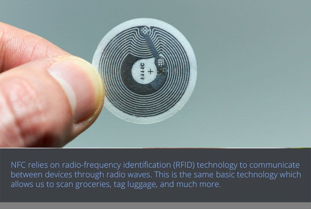 Near Field Communication in 2020 and Beyond
