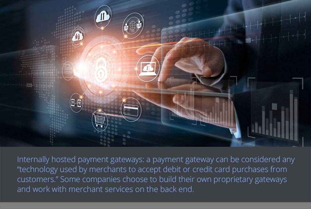 Understanding Hosted Payment Pages, APIs, Payment Gateways, and More