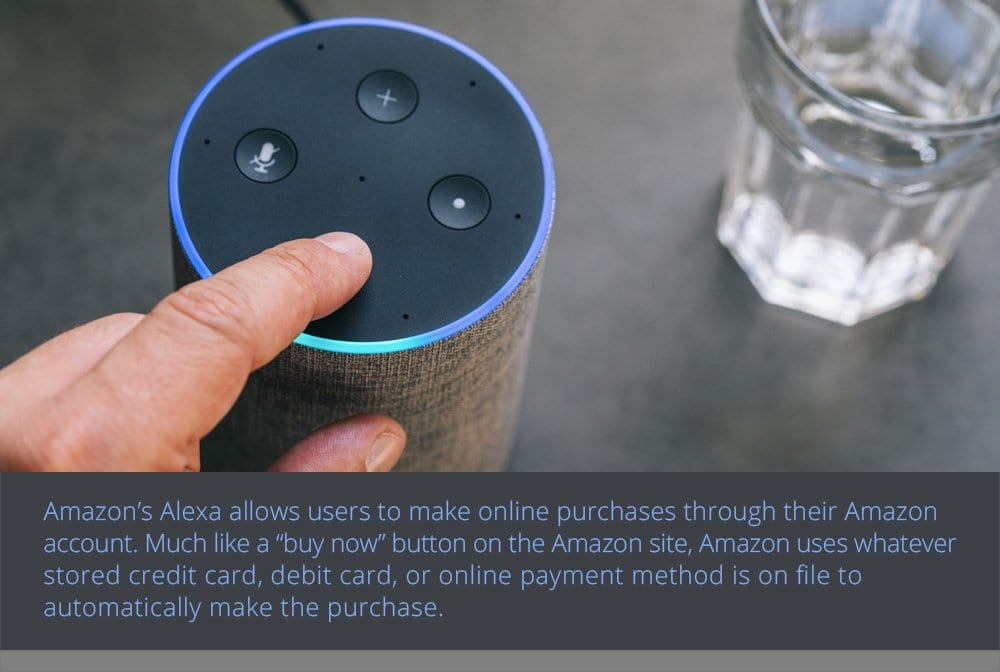 What are Voice-Enabled Payments?