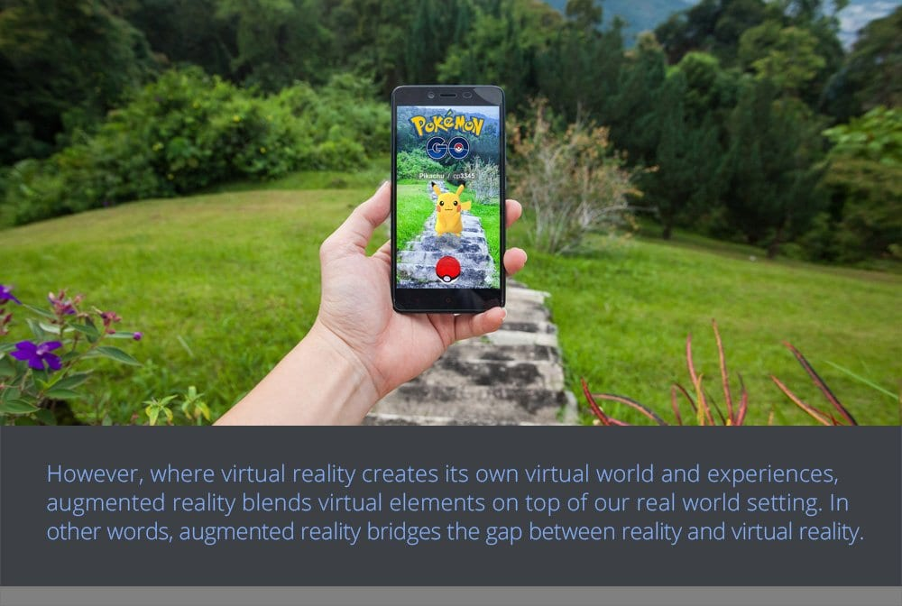 Understanding Augmented Reality Technology